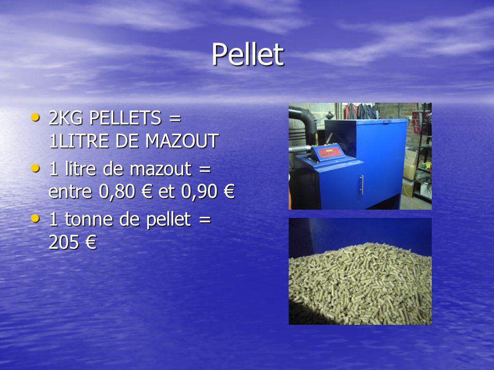 Pellet 2KG PELLETS = 1LITRE DE MAZOUT 2KG PELLETS = 1LITRE DE MAZOUT 1 litre de mazout = entre 0,80 € et 0,90 € 1 litre de mazout = entre 0,80 € et 0,