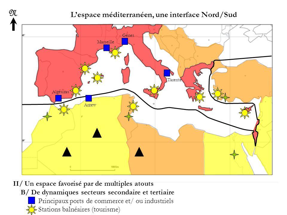 L'espace méditerranéen, une interface Nord/SudN III/ Une zone de contact entre les deux rives A/ Des flux humains dissymétriques Des flux migratoires, légaux et illégaux, dus à un « El Dorado » européen Des flux touristiques essentiellement Nord/Nord Algésiras Arzew Marseille Gênes Tarente