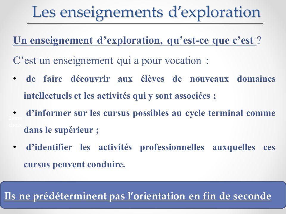 Les enseignements d'exploration 2ème choix Un enseignement d'exploration, qu'est-ce que c'est .
