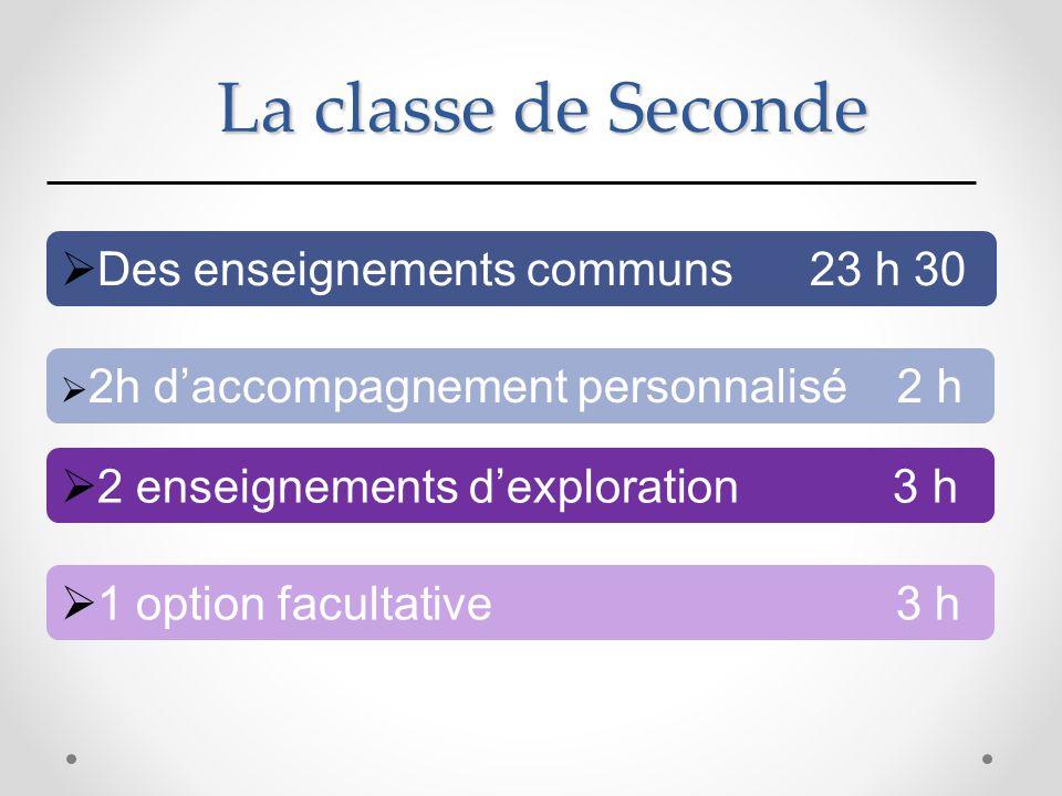 La classe de Seconde  Des enseignements communs 23 h 30  2 enseignements d'exploration 3 h  1 option facultative 3 h  2h d'accompagnement personnalisé 2 h