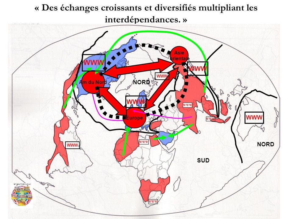 « Des échanges croissants et diversifiés multipliant les interdépendances. » NORD SUD Am du Nord Europe Asie orientale WWW