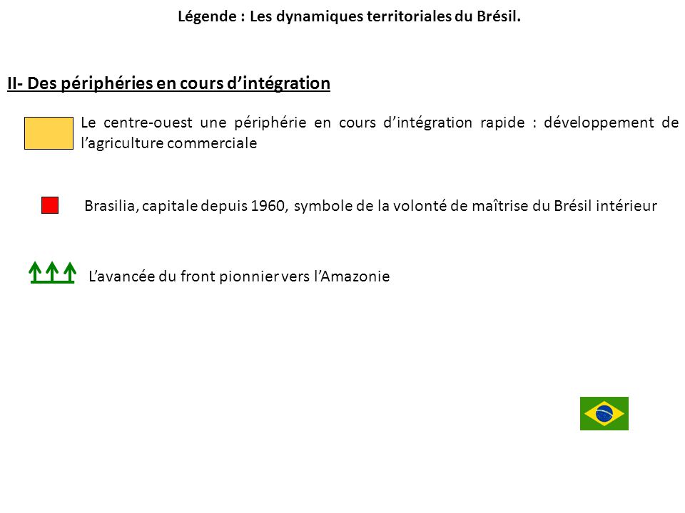 Légende : Les dynamiques territoriales du Brésil. II- Des périphéries en cours d'intégration Le centre-ouest une périphérie en cours d'intégration rap