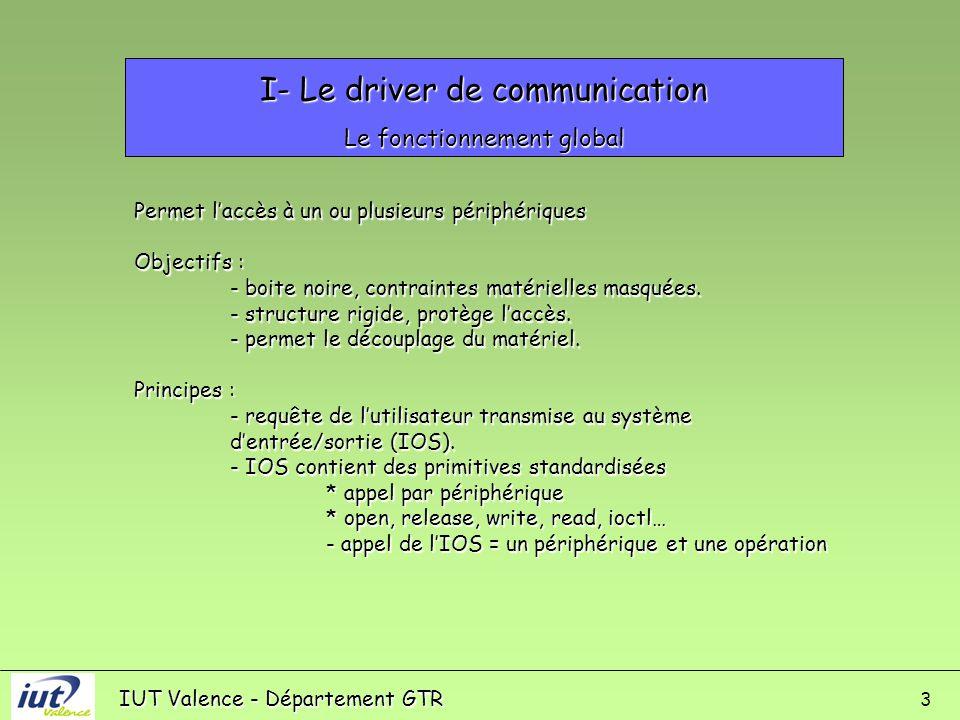 IUT Valence - Département GTR I- Le driver de communication Le fonctionnement global 3 Permet l'accès à un ou plusieurs périphériques Objectifs : - boite noire, contraintes matérielles masquées.