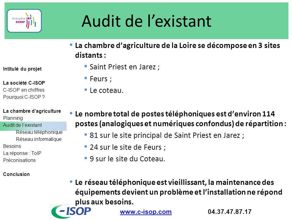 Audit de l'existant www.c-isop.comwww.c-isop.com 04.37.47.87.17 Intitulé du projet La société C-ISOP C-ISOP en chiffres Pourquoi C-ISOP ? La chambre d