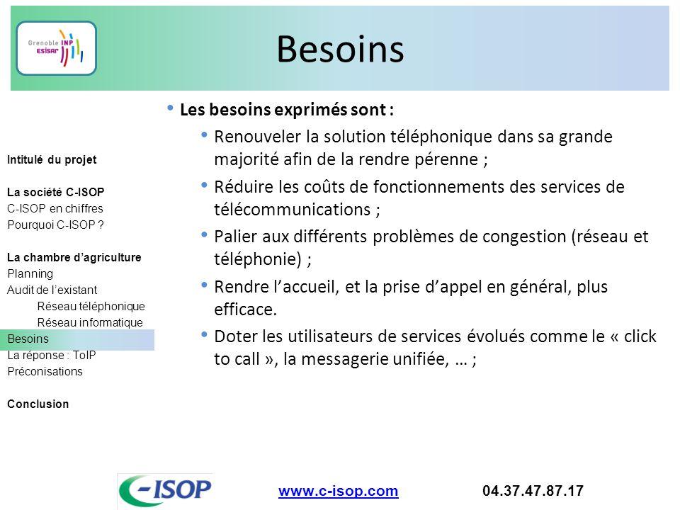 Besoins www.c-isop.comwww.c-isop.com 04.37.47.87.17 Intitulé du projet La société C-ISOP C-ISOP en chiffres Pourquoi C-ISOP ? La chambre d'agriculture