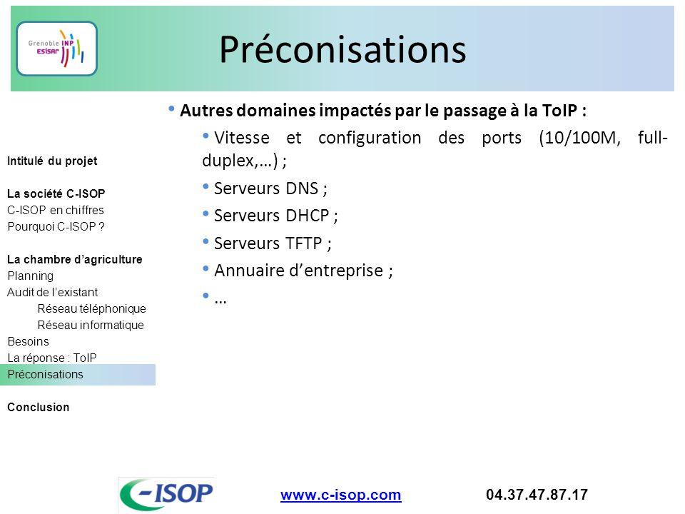 Préconisations www.c-isop.comwww.c-isop.com 04.37.47.87.17 Intitulé du projet La société C-ISOP C-ISOP en chiffres Pourquoi C-ISOP ? La chambre d'agri