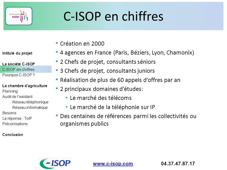 C-ISOP en chiffres www.c-isop.comwww.c-isop.com 04.37.47.87.17 Intitulé du projet La société C-ISOP C-ISOP en chiffres Pourquoi C-ISOP ? La chambre d'