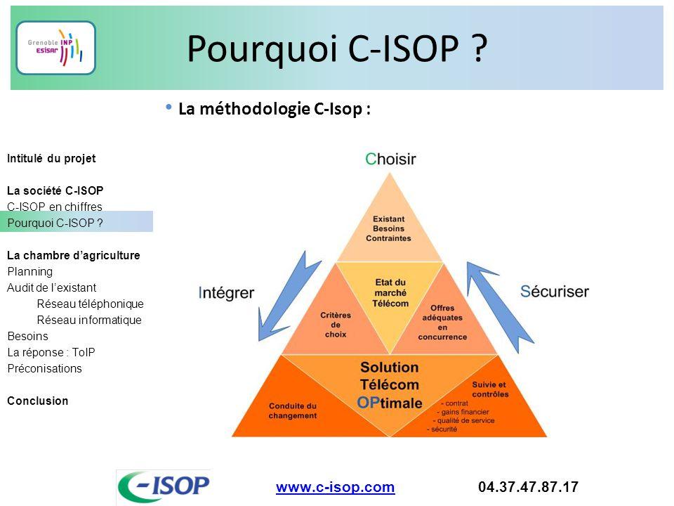 Pourquoi C-ISOP ? www.c-isop.comwww.c-isop.com 04.37.47.87.17 Intitulé du projet La société C-ISOP C-ISOP en chiffres Pourquoi C-ISOP ? La chambre d'a