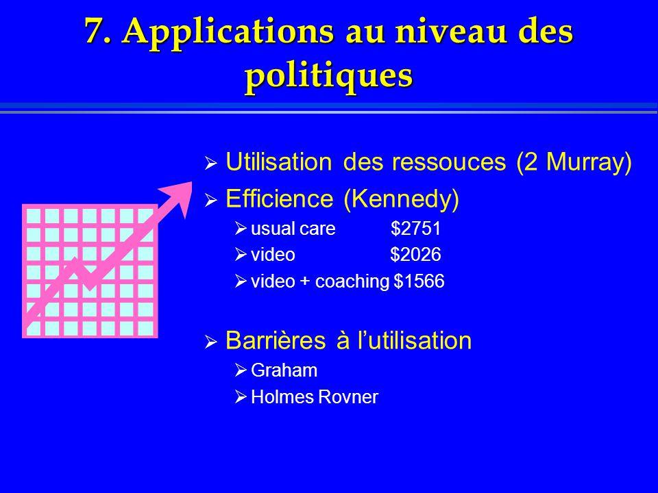7. Applications au niveau des politiques  Utilisation des ressouces (2 Murray)  Efficience (Kennedy)  usual care $2751  video $2026  video + coac