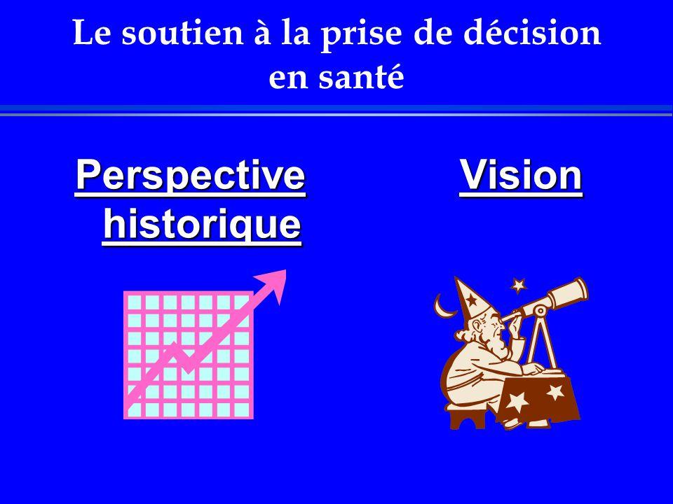 Le soutien à la prise de décision en santé Perspective historique Vision