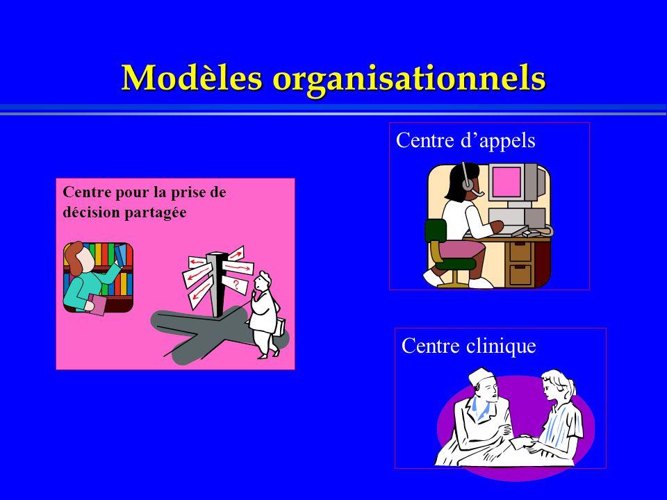 Modèles organisationnels Centre pour la prise de décision partagée Centre clinique Centre d'appels
