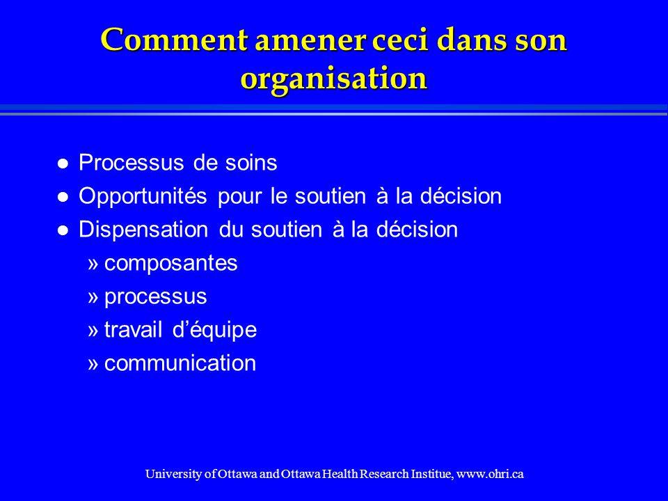 University of Ottawa and Ottawa Health Research Institue, www.ohri.ca Comment amener ceci dans son organisation l Processus de soins l Opportunités pour le soutien à la décision l Dispensation du soutien à la décision »composantes »processus »travail d'équipe »communication