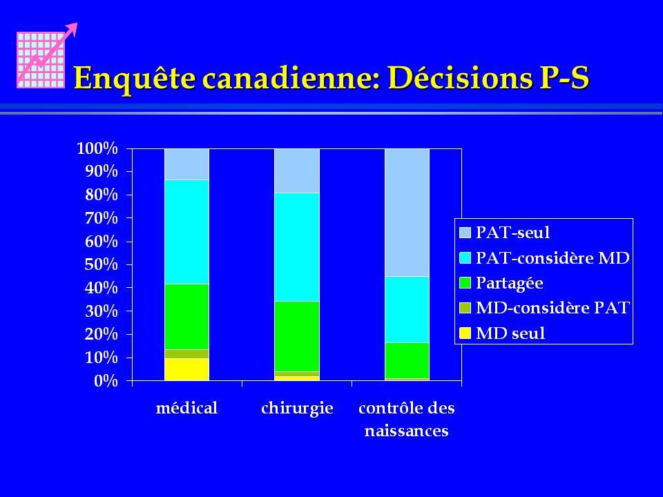 Enquête canadienne: Décisions P-S