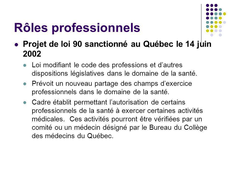 Rôles professionnels Projet de loi 90 sanctionné au Québec le 14 juin 2002 Loi modifiant le code des professions et d'autres dispositions législatives dans le domaine de la santé.