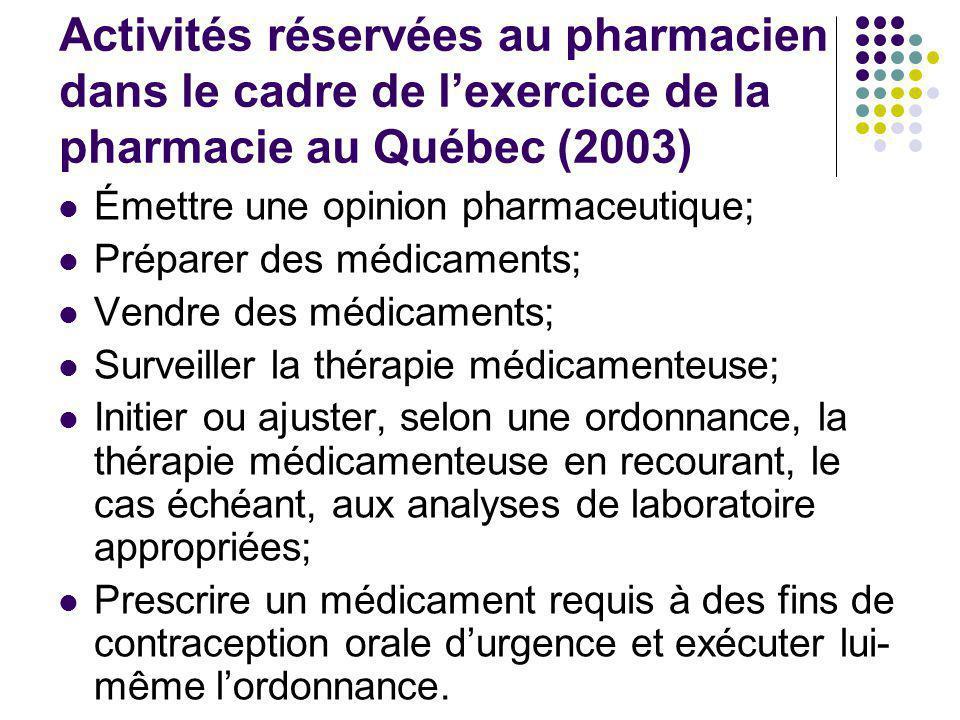 Activités réservées au pharmacien dans le cadre de l'exercice de la pharmacie au Québec (2003) Émettre une opinion pharmaceutique; Préparer des médicaments; Vendre des médicaments; Surveiller la thérapie médicamenteuse; Initier ou ajuster, selon une ordonnance, la thérapie médicamenteuse en recourant, le cas échéant, aux analyses de laboratoire appropriées; Prescrire un médicament requis à des fins de contraception orale d'urgence et exécuter lui- même l'ordonnance.