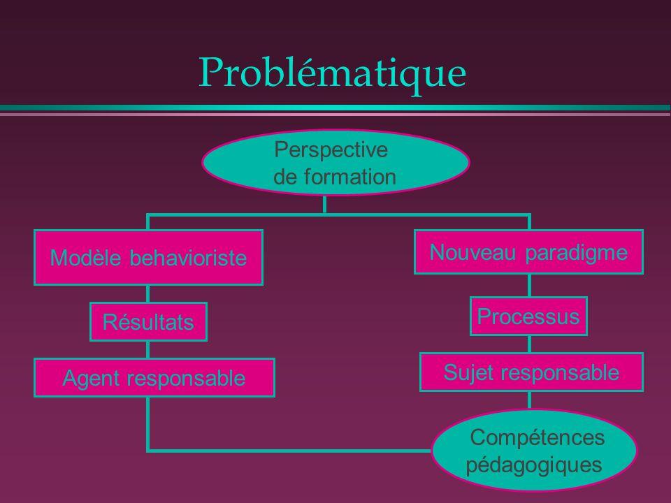 Problématique Perspective de formation Modèle behavioriste Résultats Agent responsable Processus Sujet responsable Compétences pédagogiques Nouveau pa