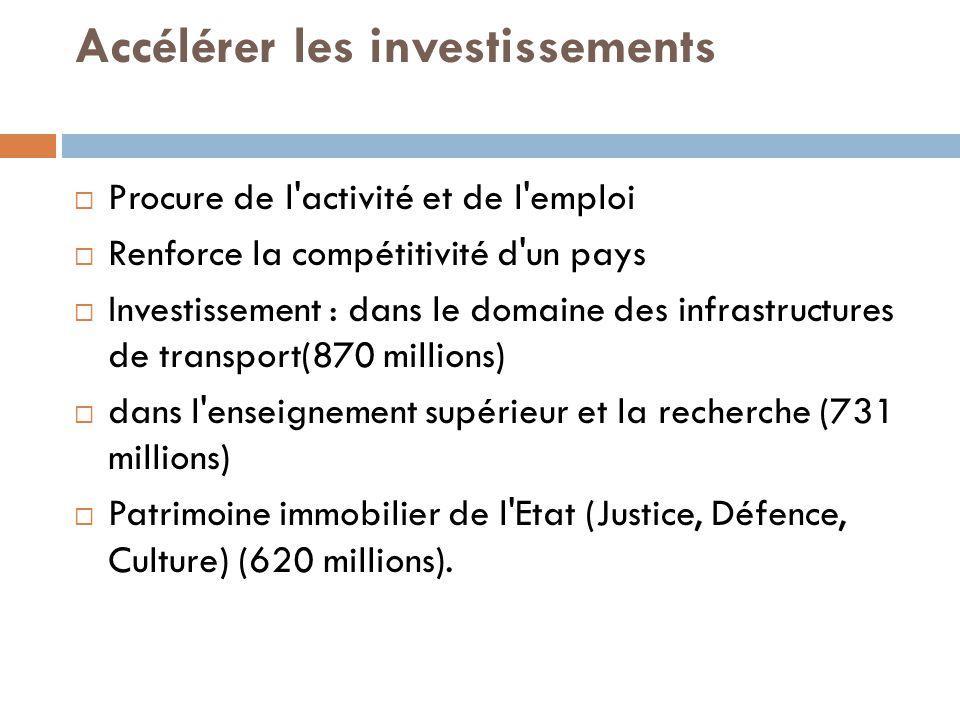 Accélérer les investissements  Procure de l activité et de l emploi  Renforce la compétitivité d un pays  Investissement : dans le domaine des infrastructures de transport(870 millions)  dans l enseignement supérieur et la recherche (731 millions)  Patrimoine immobilier de l Etat (Justice, Défence, Culture) (620 millions).