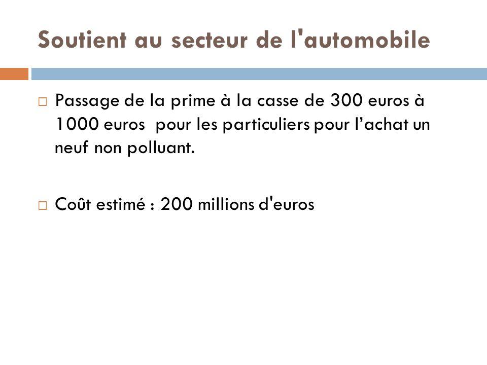 Soutient au secteur de l automobile  Passage de la prime à la casse de 300 euros à 1000 euros pour les particuliers pour l'achat un neuf non polluant.