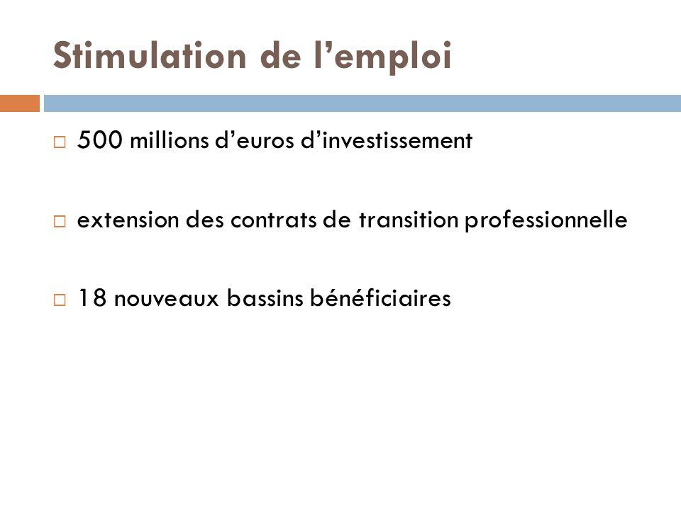 Stimulation de l'emploi  500 millions d'euros d'investissement  extension des contrats de transition professionnelle  18 nouveaux bassins bénéficiaires