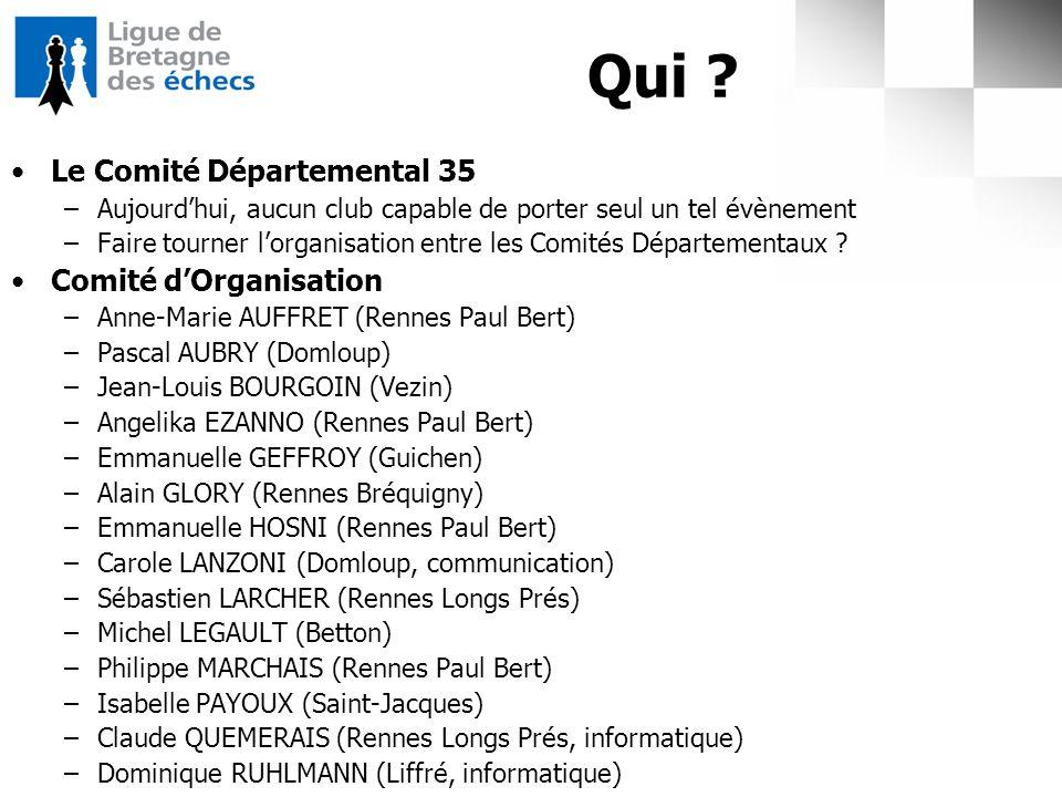 Qui ? Le Comité Départemental 35 –Aujourd'hui, aucun club capable de porter seul un tel évènement –Faire tourner l'organisation entre les Comités Dépa