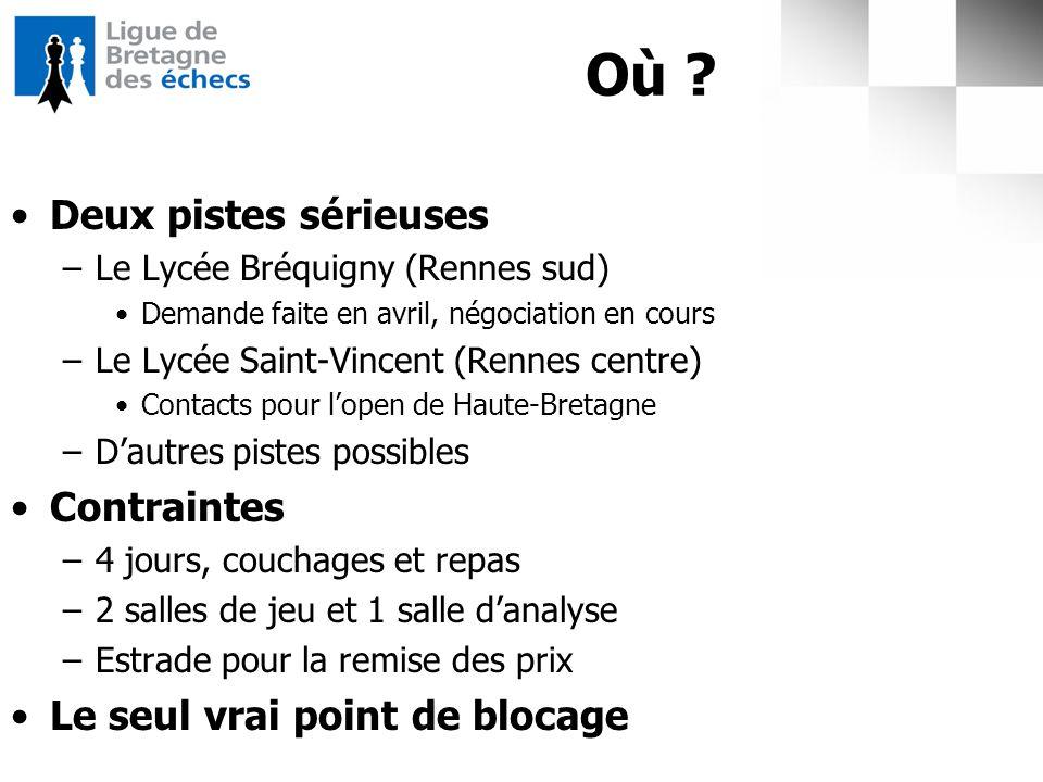 Où ? Deux pistes sérieuses –Le Lycée Bréquigny (Rennes sud) Demande faite en avril, négociation en cours –Le Lycée Saint-Vincent (Rennes centre) Conta