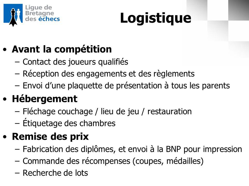Logistique Avant la compétition –Contact des joueurs qualifiés –Réception des engagements et des règlements –Envoi d'une plaquette de présentation à t