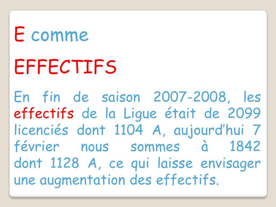 E comme EFFECTIFS En fin de saison 2007-2008, les effectifs de la Ligue était de 2099 licenciés dont 1104 A, aujourd'hui 7 février nous sommes à 1842 dont 1128 A, ce qui laisse envisager une augmentation des effectifs.