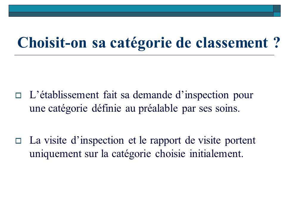 Choisit-on sa catégorie de classement ?  L'établissement fait sa demande d'inspection pour une catégorie définie au préalable par ses soins.  La vis