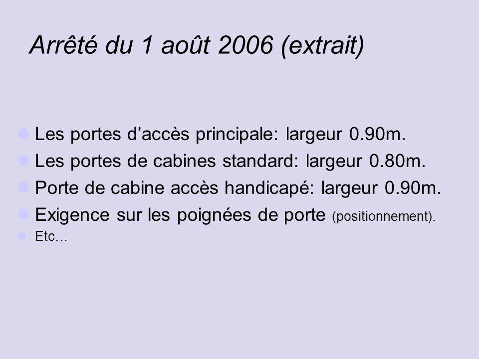 Arrêté du 1 août 2006 (extrait) Les portes d'accès principale: largeur 0.90m. Les portes de cabines standard: largeur 0.80m. Porte de cabine accès han