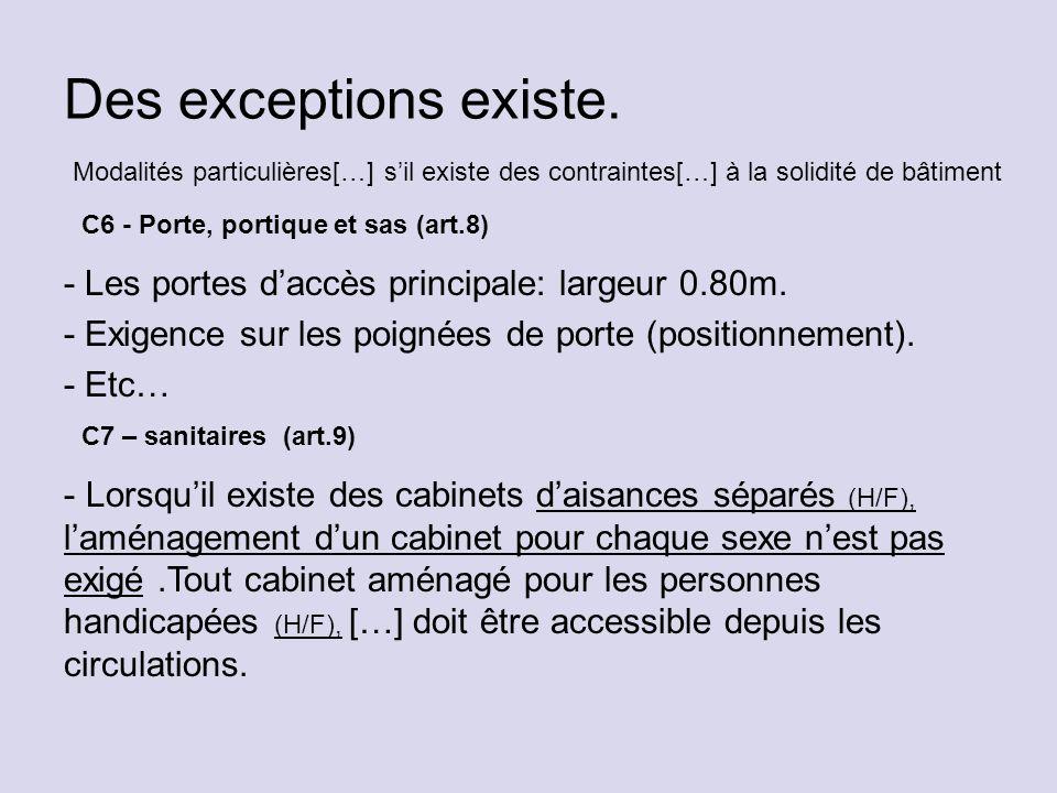 Des exceptions existe. C6 - Porte, portique et sas (art.8) Modalités particulières[…] s'il existe des contraintes[…] à la solidité de bâtiment - Les p