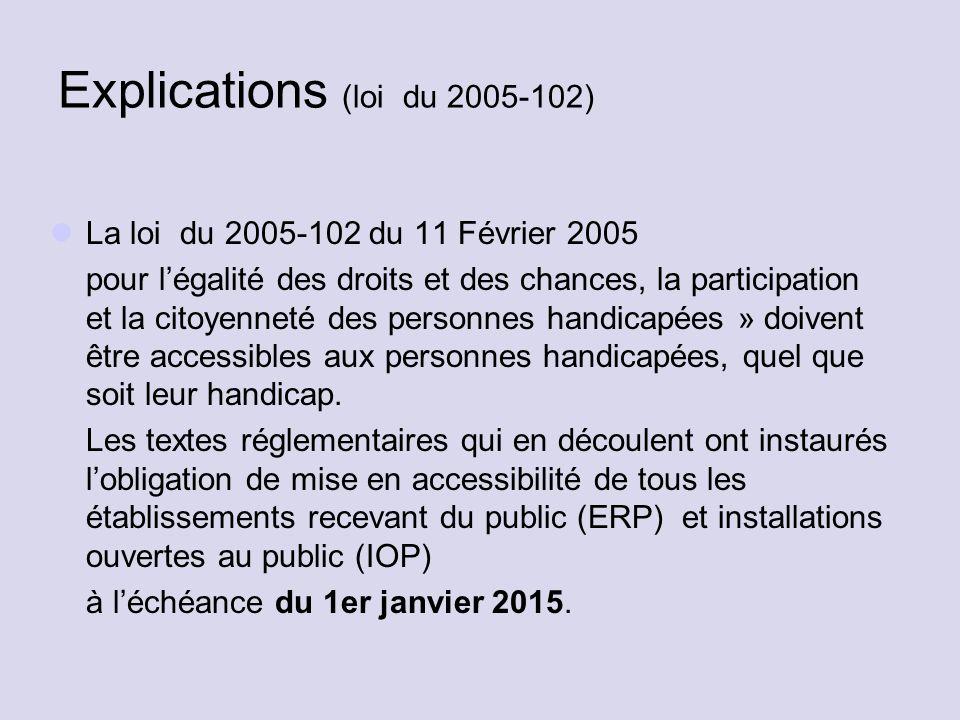 Explications (loi du 2005-102) La loi du 2005-102 du 11 Février 2005 pour l'égalité des droits et des chances, la participation et la citoyenneté des