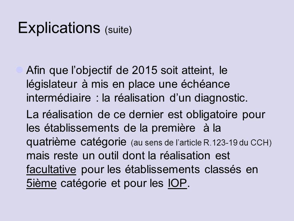 Explications (suite) Afin que l'objectif de 2015 soit atteint, le législateur à mis en place une échéance intermédiaire : la réalisation d'un diagnost