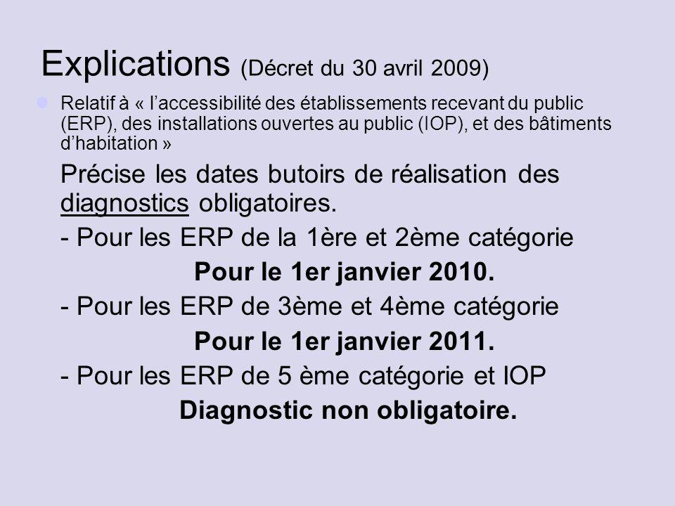 Explications (Décret du 30 avril 2009) Relatif à « l'accessibilité des établissements recevant du public (ERP), des installations ouvertes au public (