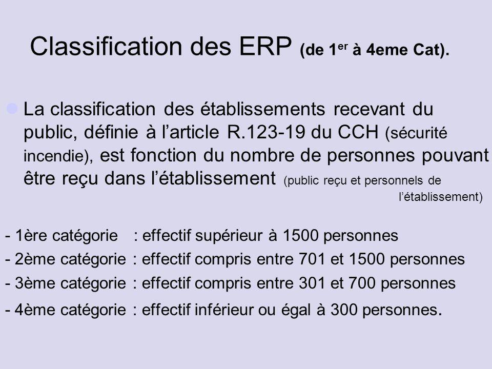 Classification des ERP (de 1 er à 4eme Cat). La classification des établissements recevant du public, définie à l'article R.123-19 du CCH (sécurité in