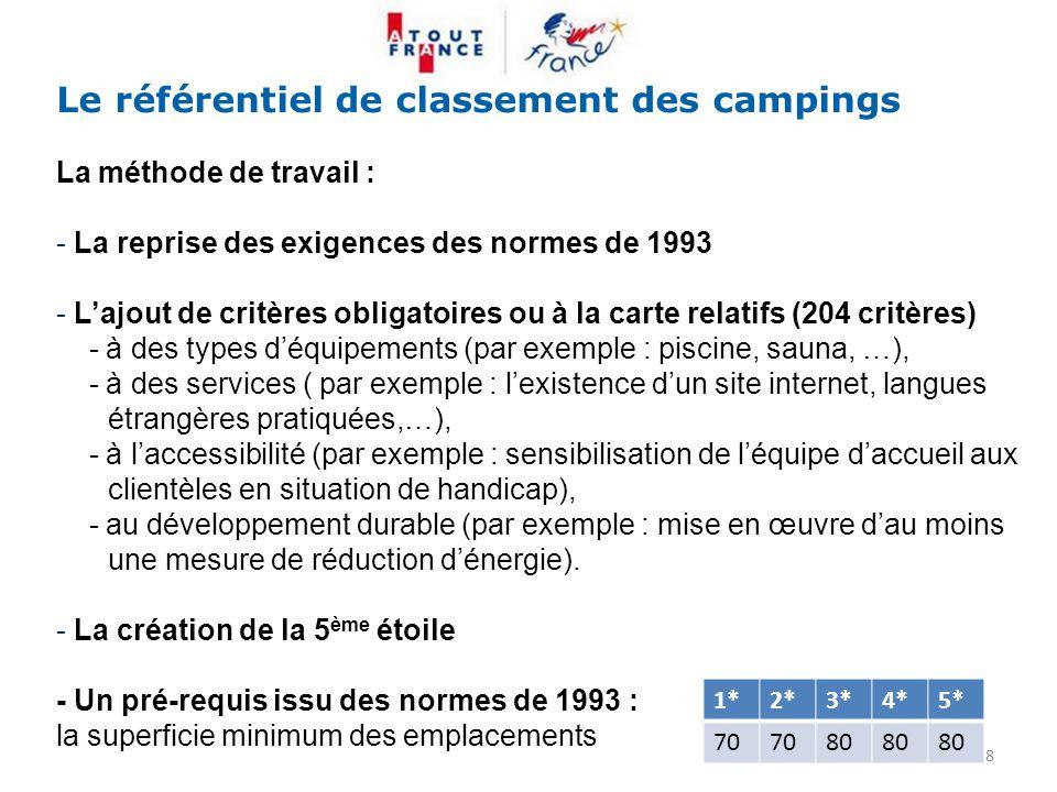 Le référentiel de classement des campings La méthode de travail : - La reprise des exigences des normes de 1993 - L'ajout de critères obligatoires ou