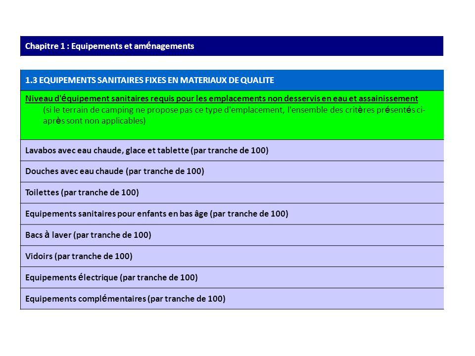 1.3 EQUIPEMENTS SANITAIRES FIXES EN MATERIAUX DE QUALITE Niveau d' é quipement sanitaires requis pour les emplacements non desservis en eau et assaini