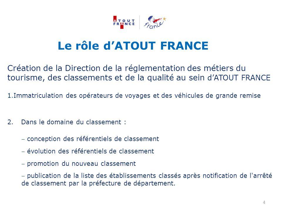 Le rôle d'ATOUT FRANCE Création de la Direction de la réglementation des métiers du tourisme, des classements et de la qualité au sein d'ATOUT FRANCE
