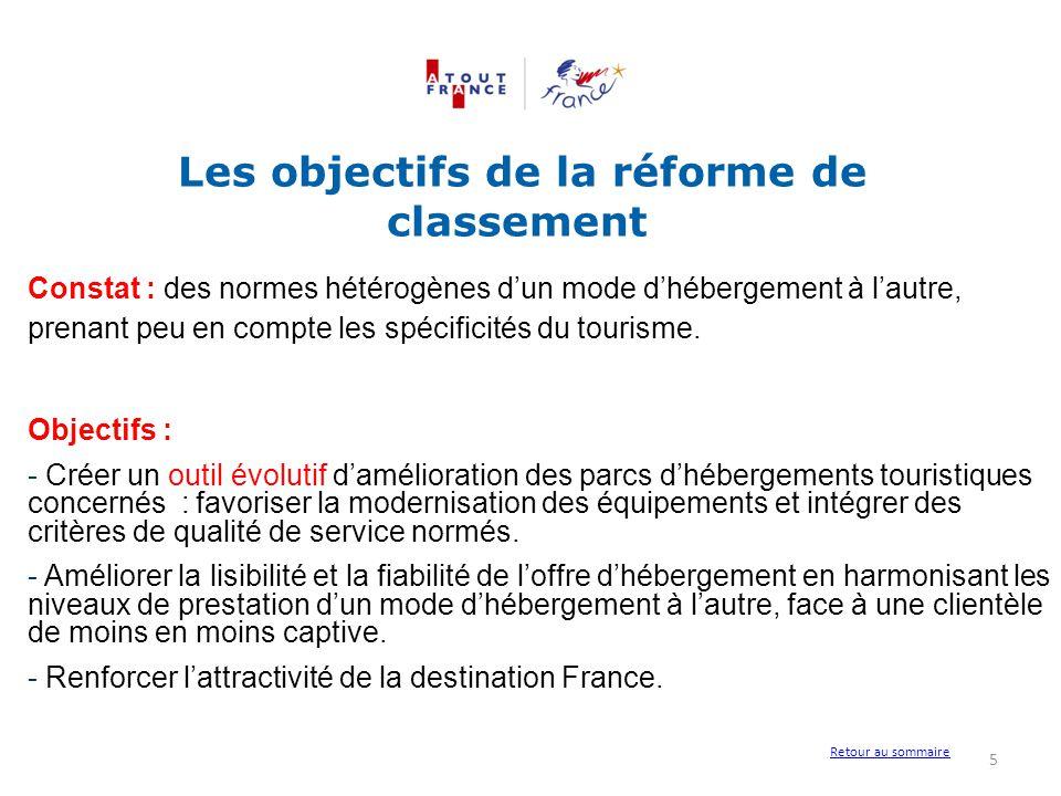 Les objectifs de la réforme de classement Constat : des normes hétérogènes d'un mode d'hébergement à l'autre, prenant peu en compte les spécificités d