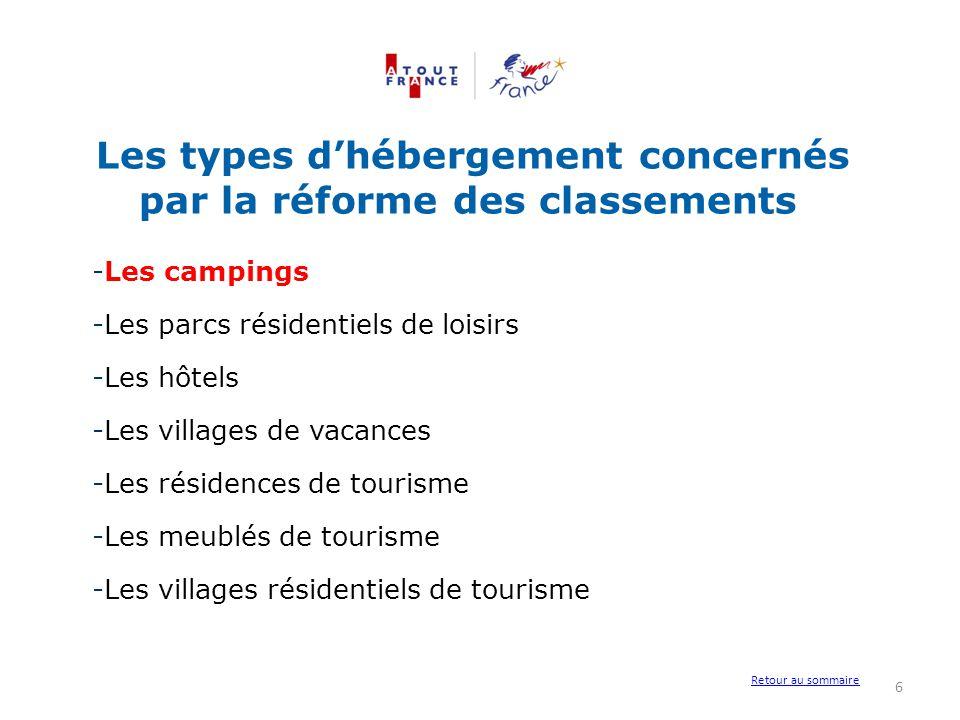 Les types d'hébergement concernés par la réforme des classements -Les campings -Les parcs résidentiels de loisirs -Les hôtels -Les villages de vacance