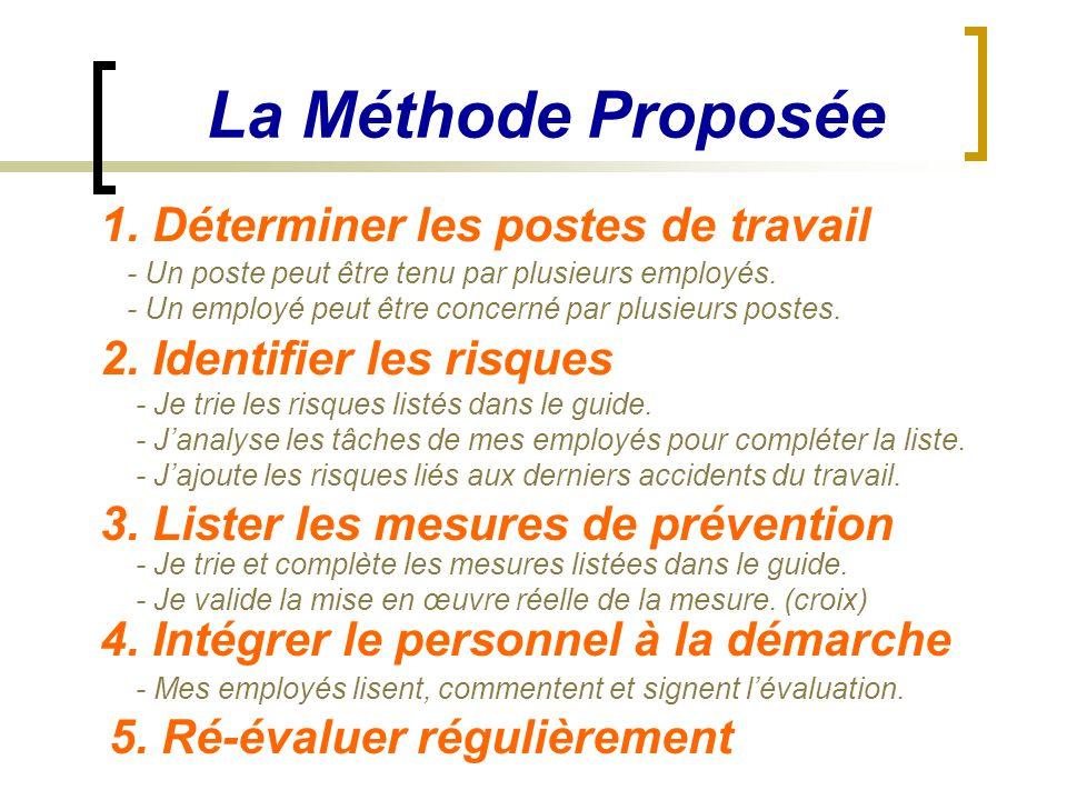 La Méthode Proposée 1. Déterminer les postes de travail 2. Identifier les risques 3. Lister les mesures de prévention 4. Intégrer le personnel à la dé