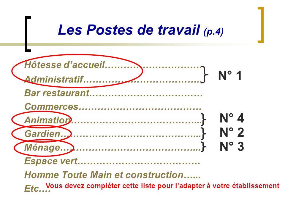 Les Postes de travail (p.4) Hôtesse d'accueil…………………………. Administratif……………………………….. Bar restaurant……………………………… Commerces………………………………… Animation………………