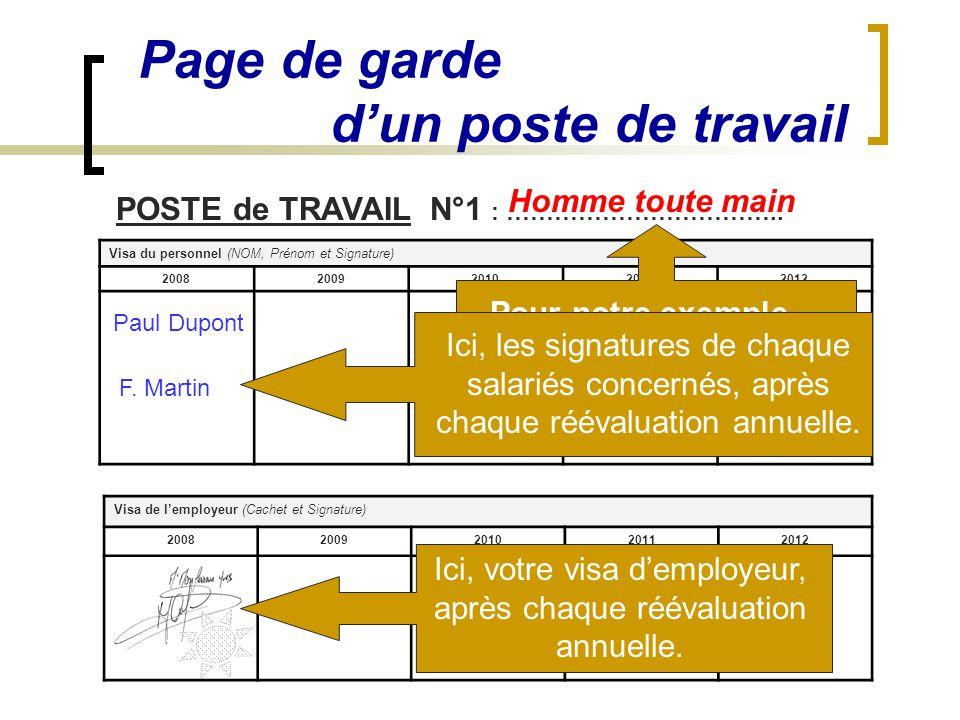 Page de garde d'un poste de travail Visa du personnel (NOM, Prénom et Signature) 20082009201020112012 POSTE de TRAVAIL N°1 : …………………………….. Homme toute