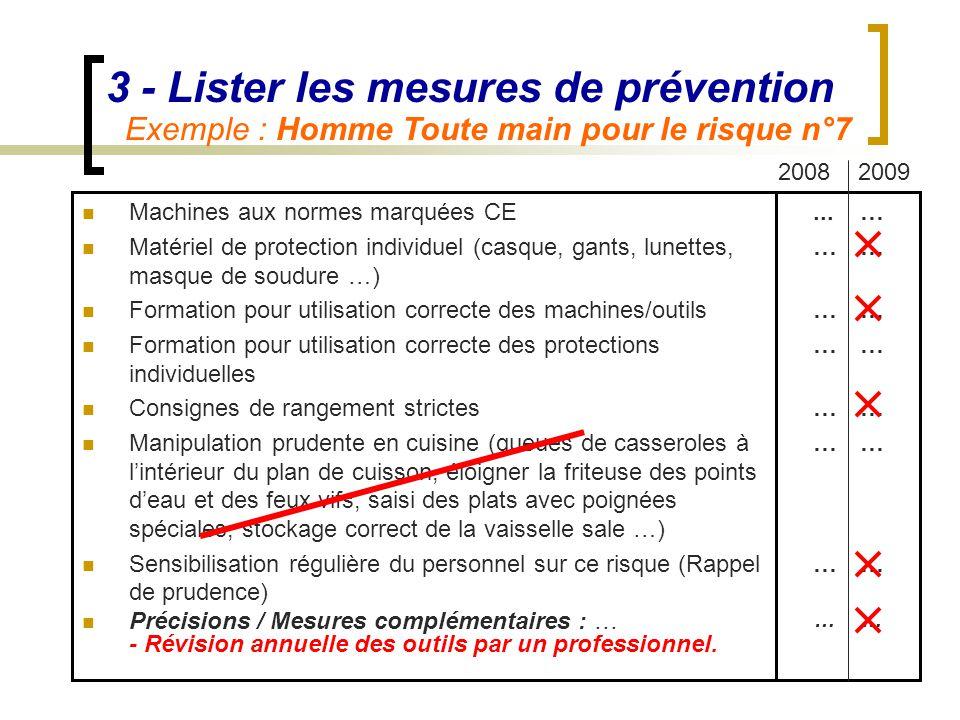 Machines aux normes marquées CE Matériel de protection individuel (casque, gants, lunettes, masque de soudure …) Formation pour utilisation correcte d