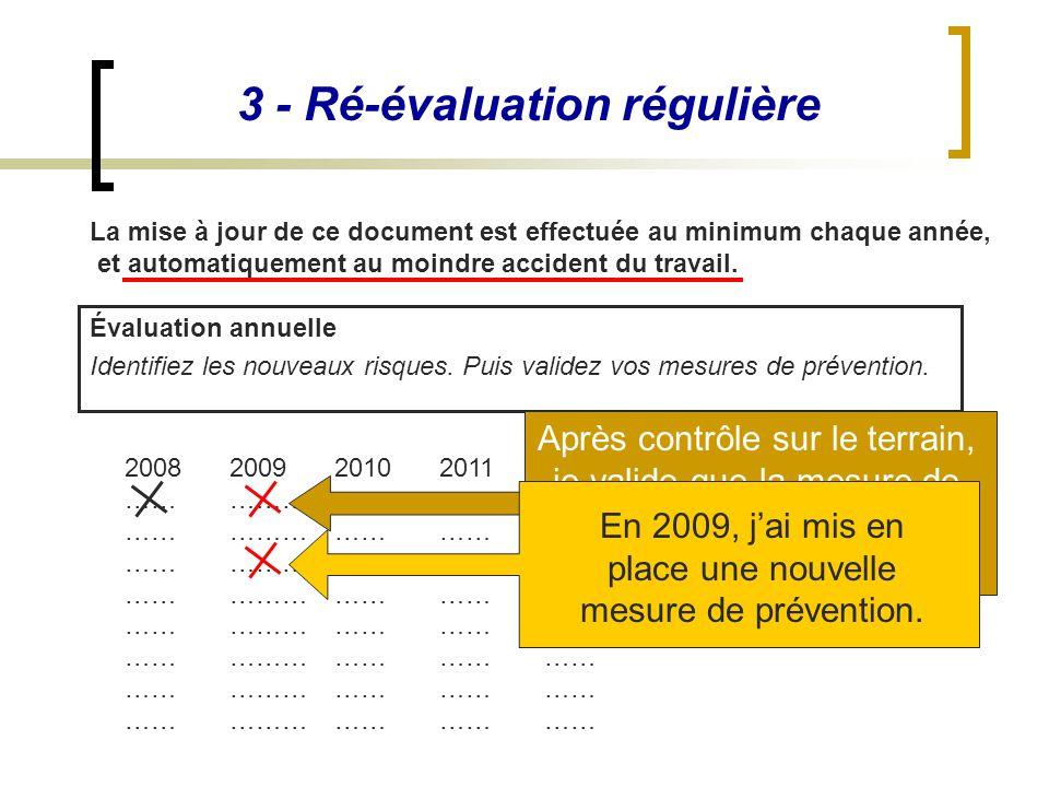 Évaluation annuelle Identifiez les nouveaux risques. Puis validez vos mesures de prévention. 3 - Ré-évaluation régulière 20082009201020112012 ……………………