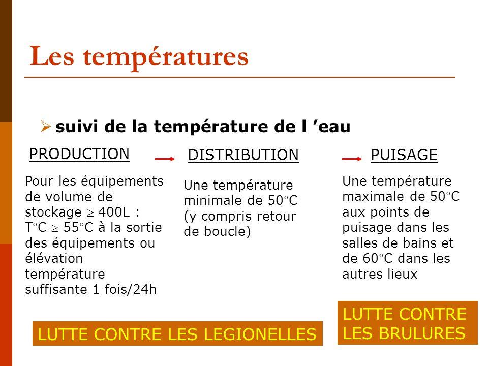 Les températures  suivi de la température de l 'eau PRODUCTION DISTRIBUTIONPUISAGE Une température minimale de 50°C (y compris retour de boucle) Une température maximale de 50°C aux points de puisage dans les salles de bains et de 60°C dans les autres lieux LUTTE CONTRE LES LEGIONELLES LUTTE CONTRE LES BRULURES Pour les équipements de volume de stockage  400L : T°C  55°C à la sortie des équipements ou élévation température suffisante 1 fois/24h