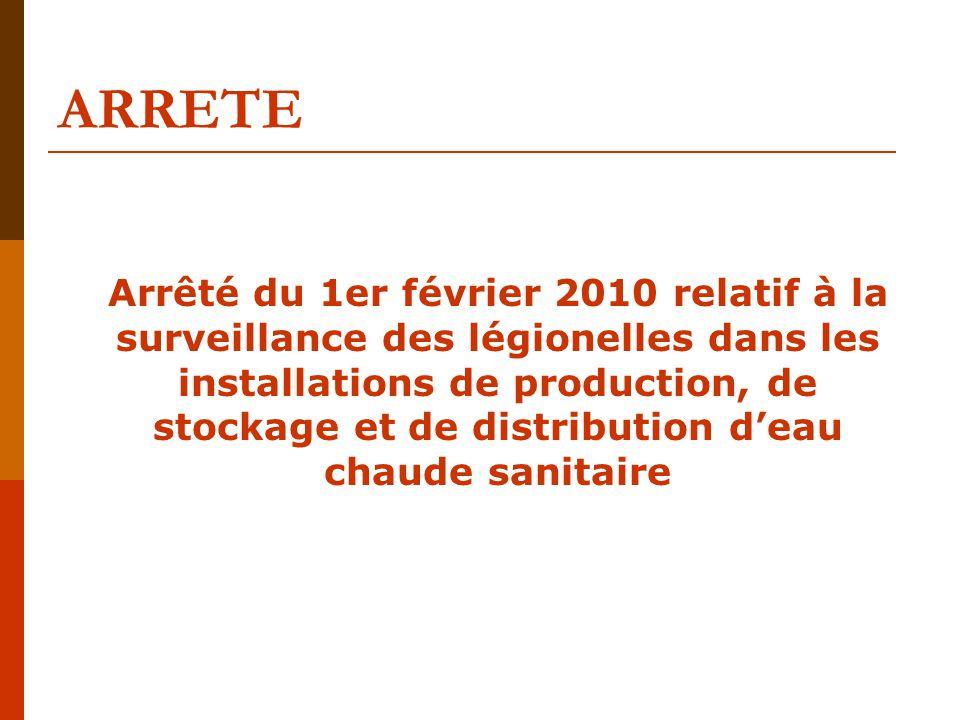 ARRETE Arrêté du 1er février 2010 relatif à la surveillance des légionelles dans les installations de production, de stockage et de distribution d'eau chaude sanitaire