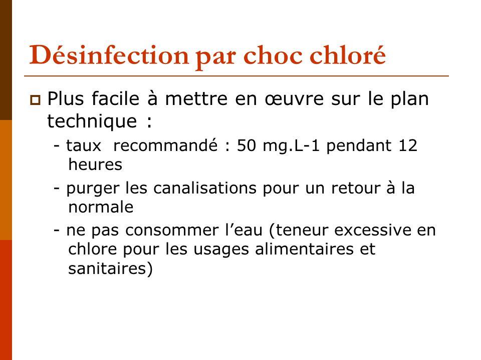 Désinfection par choc chloré  Plus facile à mettre en œuvre sur le plan technique : - taux recommandé : 50 mg.L-1 pendant 12 heures - purger les canalisations pour un retour à la normale - ne pas consommer l'eau (teneur excessive en chlore pour les usages alimentaires et sanitaires)