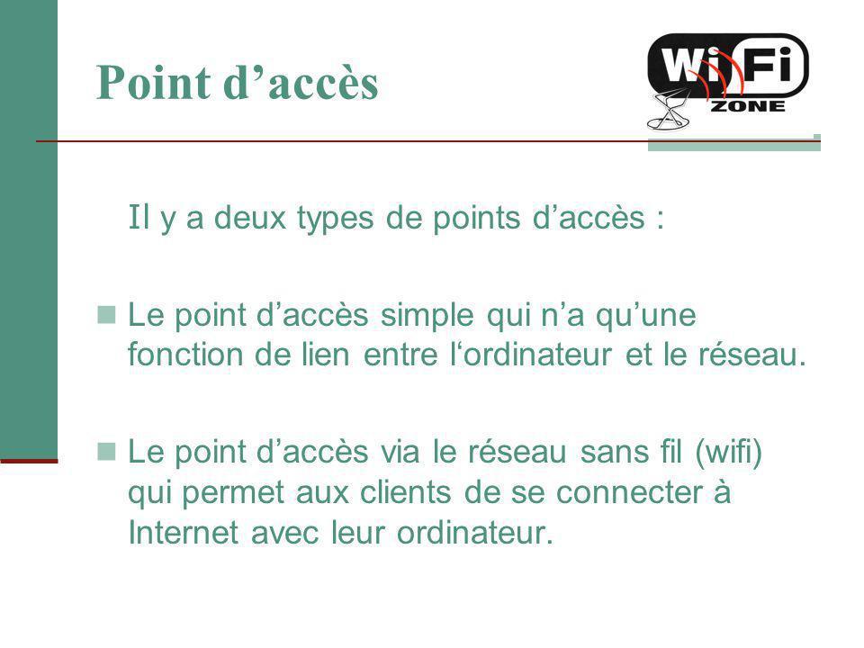 Point d'accès Il y a deux types de points d'accès : Le point d'accès simple qui n'a qu'une fonction de lien entre l'ordinateur et le réseau. Le point