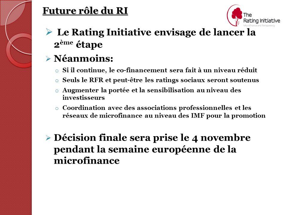 Future rôle du RI  Le Rating Initiative envisage de lancer la 2 ème étape  Néanmoins: o Si il continue, le co-financement sera fait à un niveau rédu