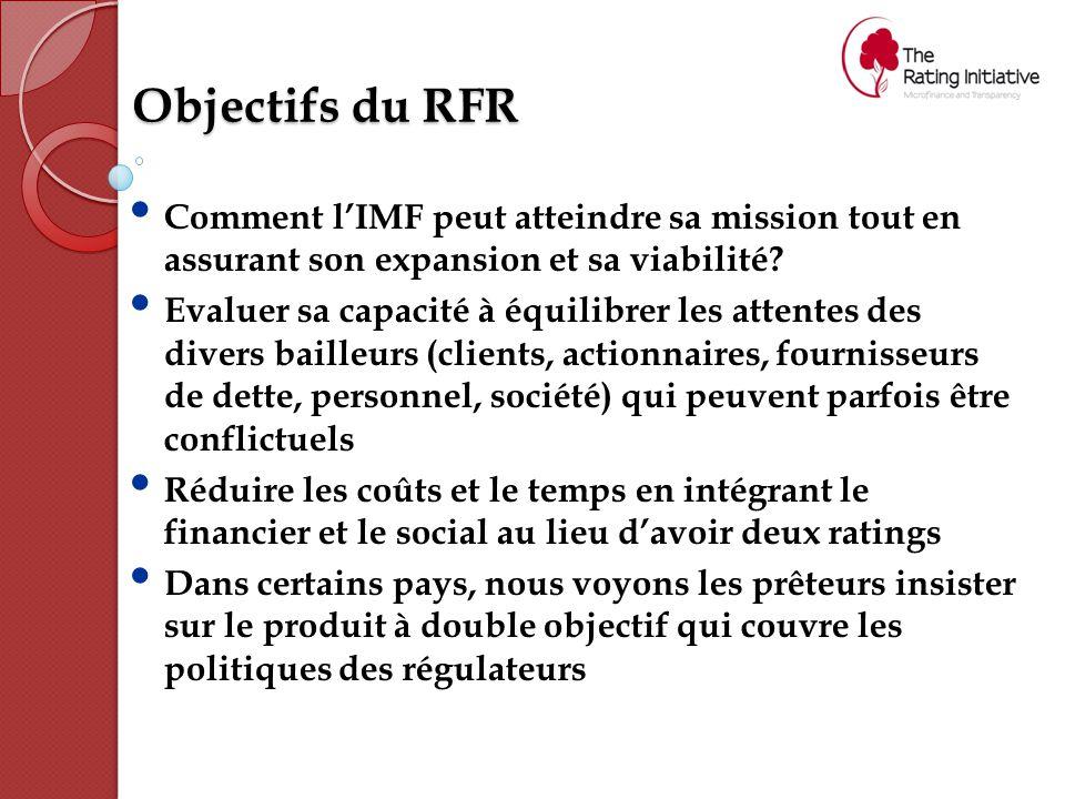 Objectifs du RFR Comment l'IMF peut atteindre sa mission tout en assurant son expansion et sa viabilité? Evaluer sa capacité à équilibrer les attentes